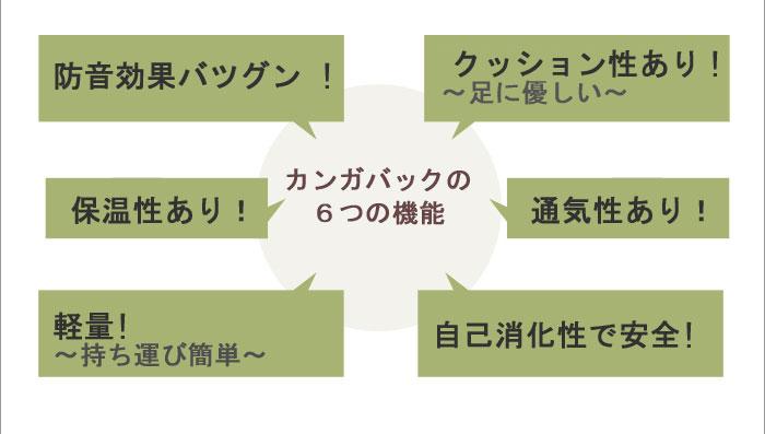 防音カーペット コニー(N)激安クッション性遮音カーペット 日本製