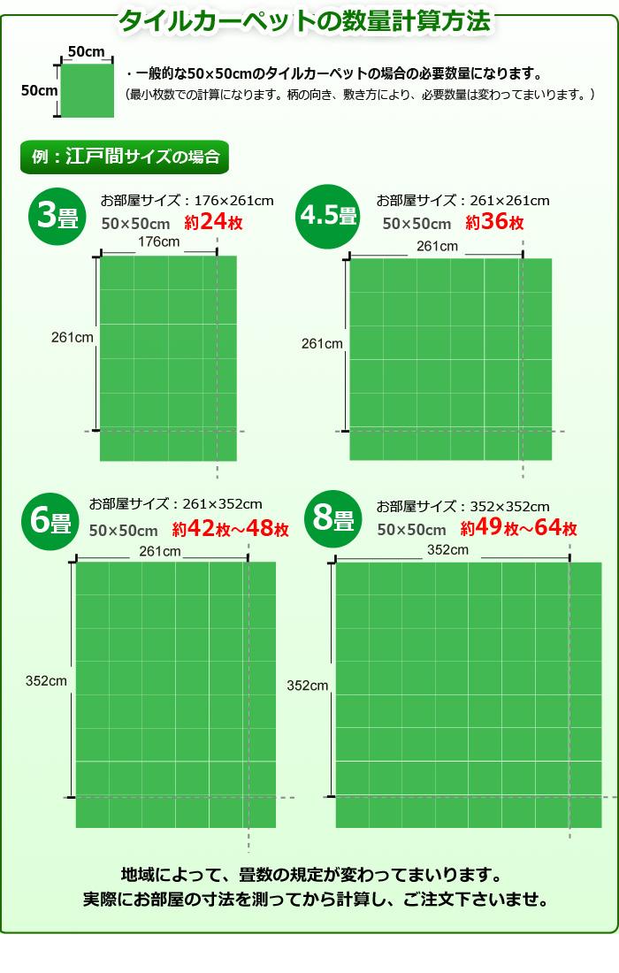 タイルカーペットの数量計算方法