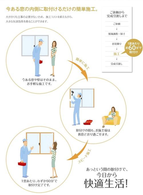 色々な機能のイメージ3